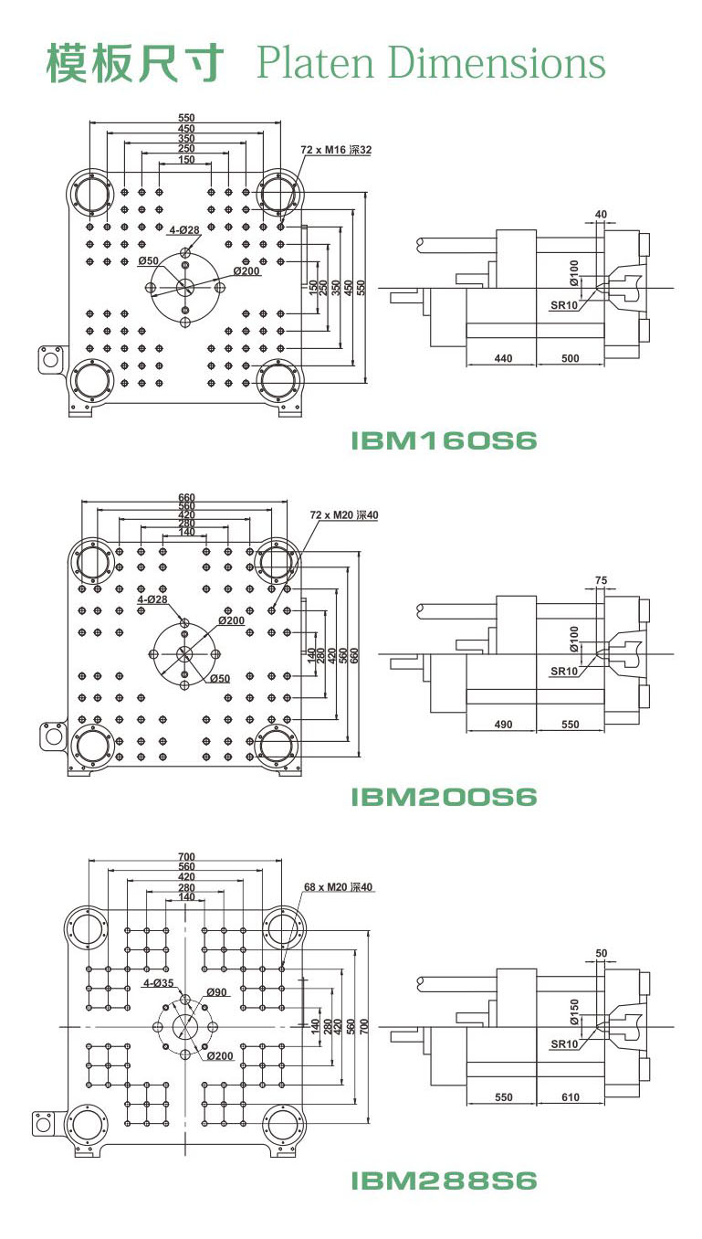 Injection Blow Molding Machine`s Platen Size