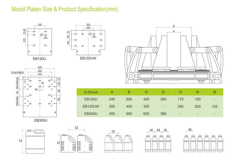 Mould platen and die head drawings and product specification_EB120/300U