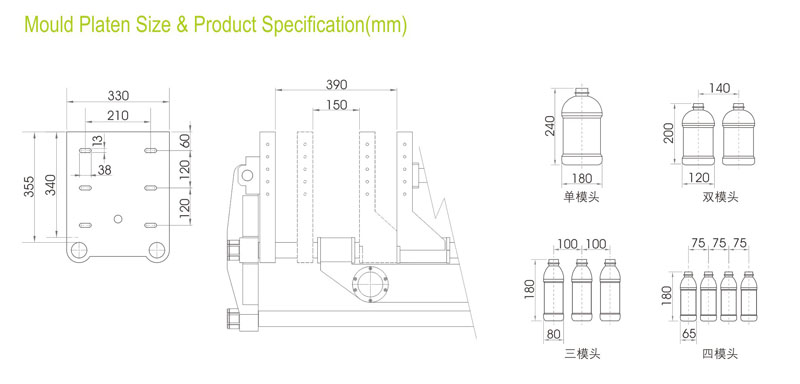 Mould platen and die head drawings and product specification_EB25H