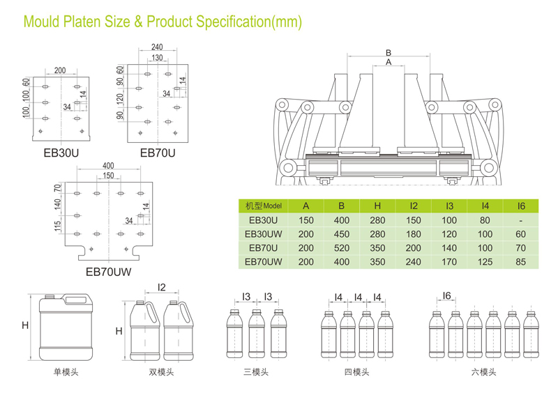 Mould platen and die head drawings and product specification_EB30 70U