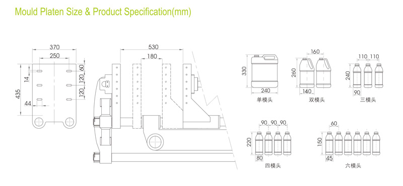 Mould platen and die head drawings and product specification_EB50H