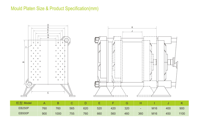 Mould platen and die head drawings and product specification_EP250 500P