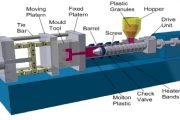 Specifications of Injection Moulding Machine