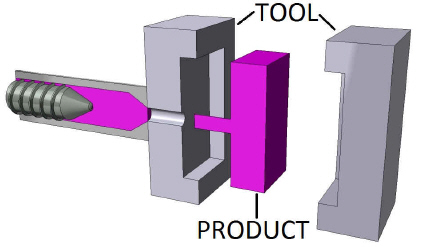 Plastic Product and the Moulding tool